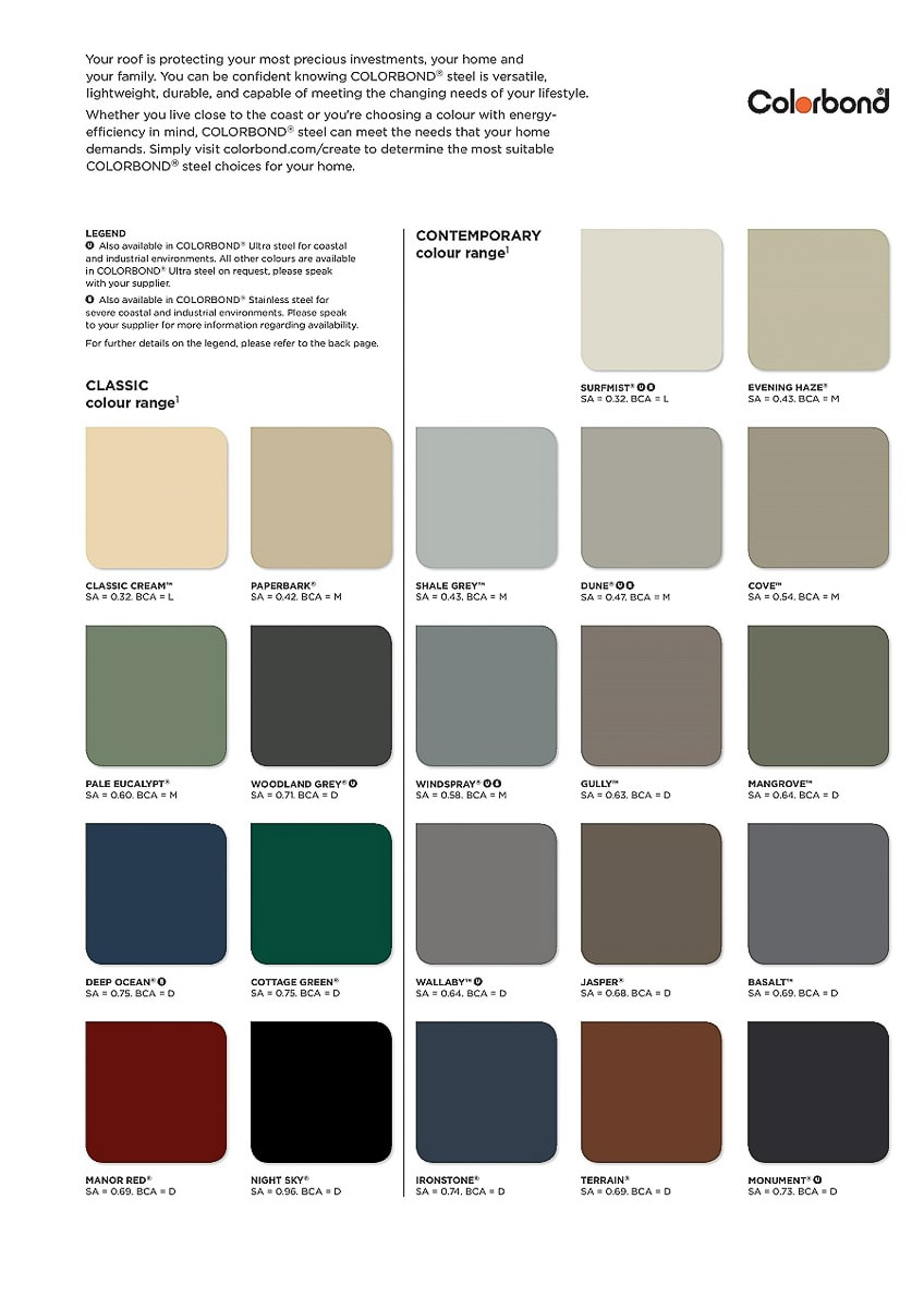 Colorbond Color Chart for Sheds & Garages